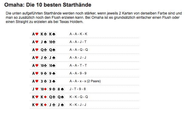 Omaha Poker Starthände